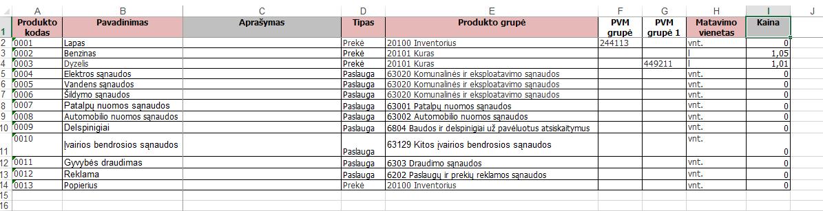 produktai